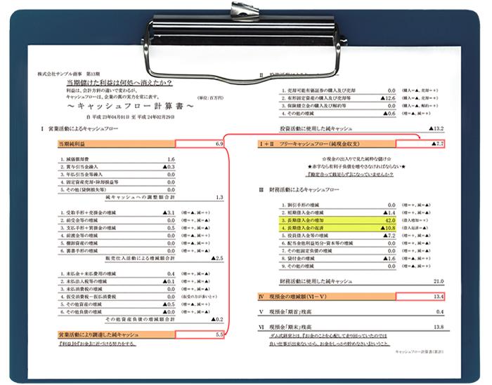 cashflow01.jpg